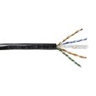 kabel UTP kat.6 zewnętrzny żelowany