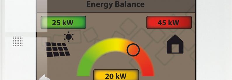 aurus energia